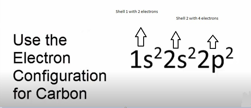 how many valence electrons does carbon have